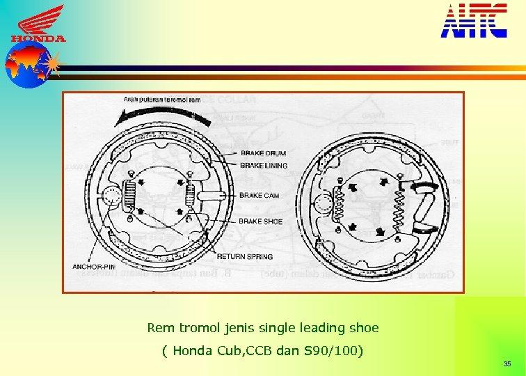 Rem tromol jenis single leading shoe ( Honda Cub, CCB dan S 90/100) 35