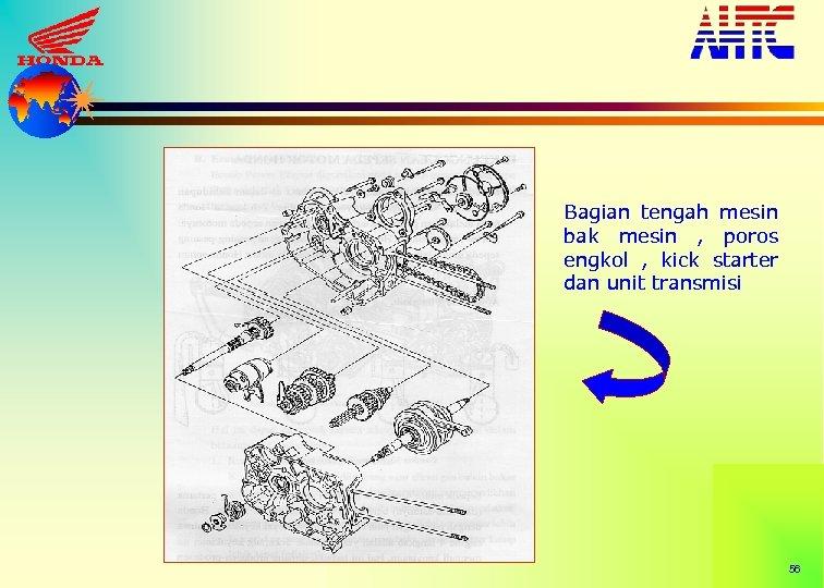 Bagian tengah mesin bak mesin , poros engkol , kick starter dan unit transmisi