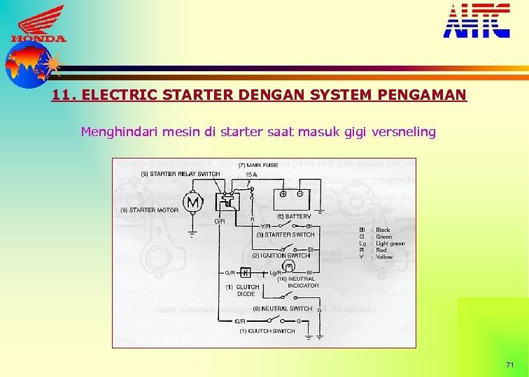 11. ELECTRIC STARTER DENGAN SYSTEM PENGAMAN Menghindari mesin di starter saat masuk gigi versneling