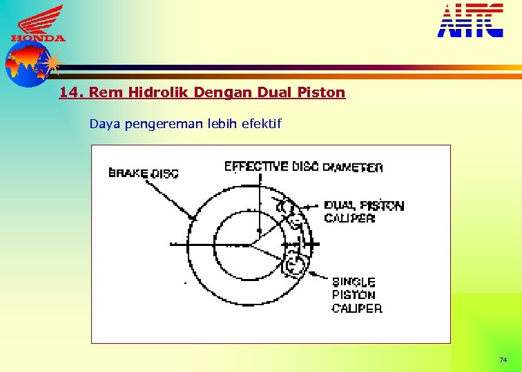 14. Rem Hidrolik Dengan Dual Piston Daya pengereman lebih efektif 74
