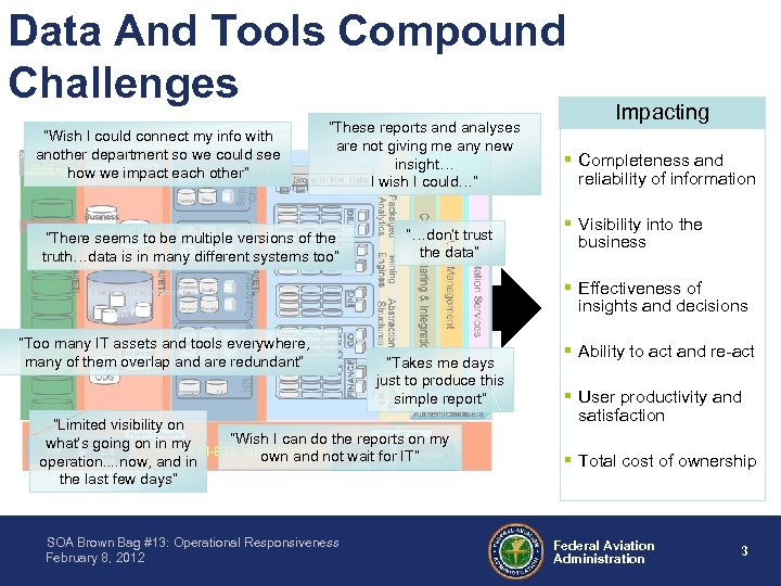"Data And Tools Compound Challenges ""Wish I could connect my info with another department"