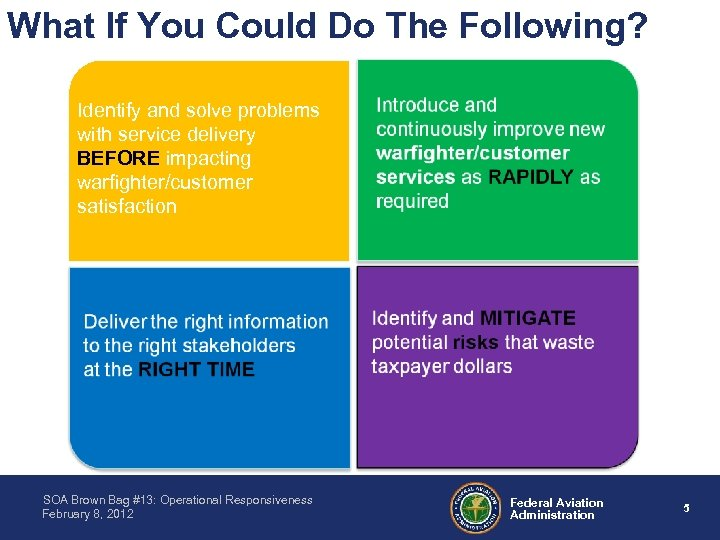 What If You Could Do The Following? Identify and solve problems with service delivery