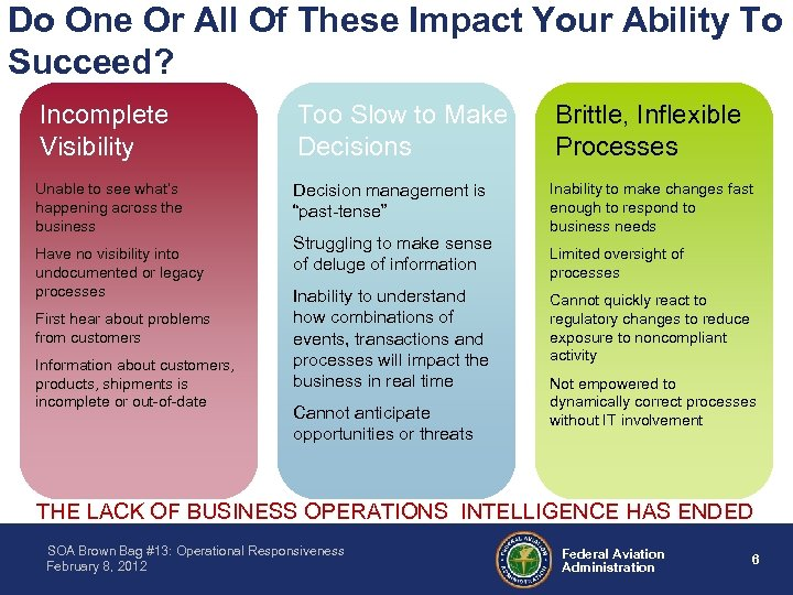 Do One Or All Of These Impact Your Ability To Succeed? Incomplete Visibility Too