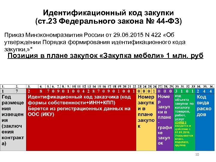 Идентификационный код закупки (ст. 23 Федерального закона № 44 ФЗ) Приказ Минэкономразвития России от