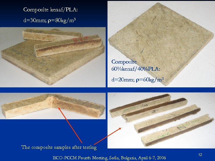 Composite kenaf/PLA: d=30 mm; r=80 kg/m 3 Composite 60%kenaf/40%PLA: d=20 mm; r=60 kg/m 3