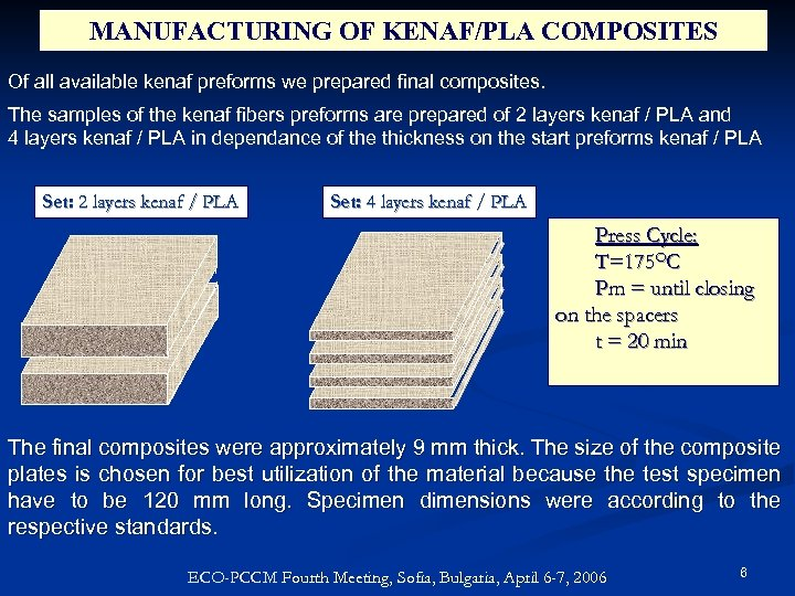 MANUFACTURING OF KENAF/PLA COMPOSITES Of all available kenaf preforms we prepared final composites. The