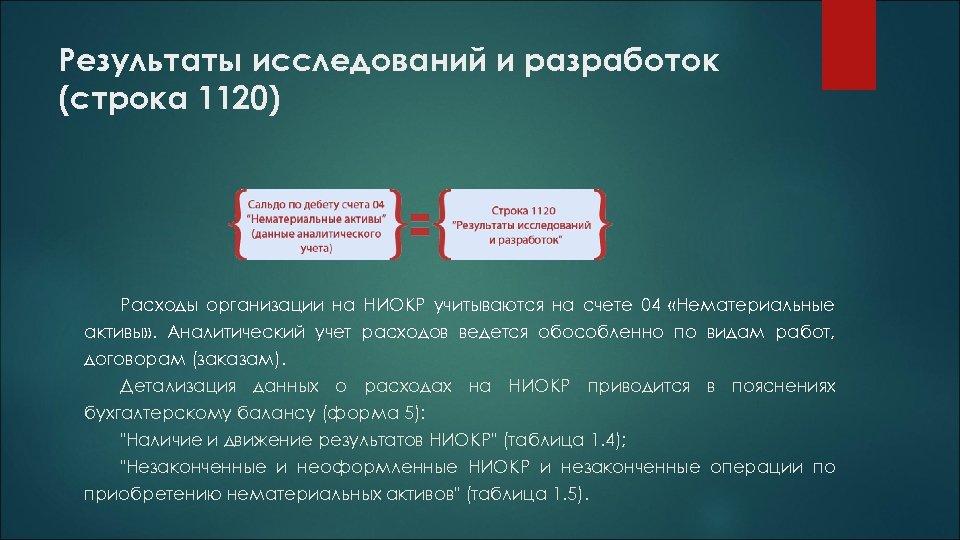 Результаты исследований и разработок (строка 1120) Расходы организации на НИОКР учитываются на счете 04
