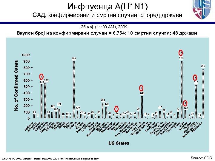 Инфлуенца A(H 1 N 1) САД, конфирмирани и смртни случаи, според држави 25 мај
