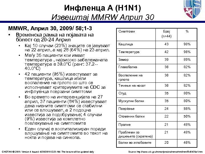 Инфленца А (H 1 N 1) Извештај MMRW Април 30 MMWR, Април 30, 2009/