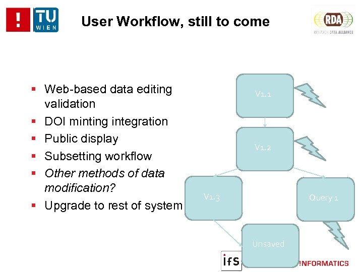 User Workflow, still to come Web-based data editing validation DOI minting integration Public display