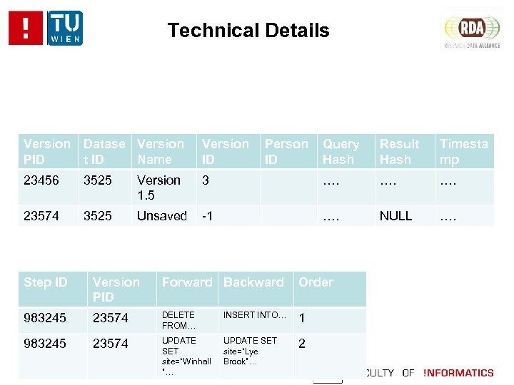 Technical Details Version Info Table Version Datase Version PID t ID Name Version ID
