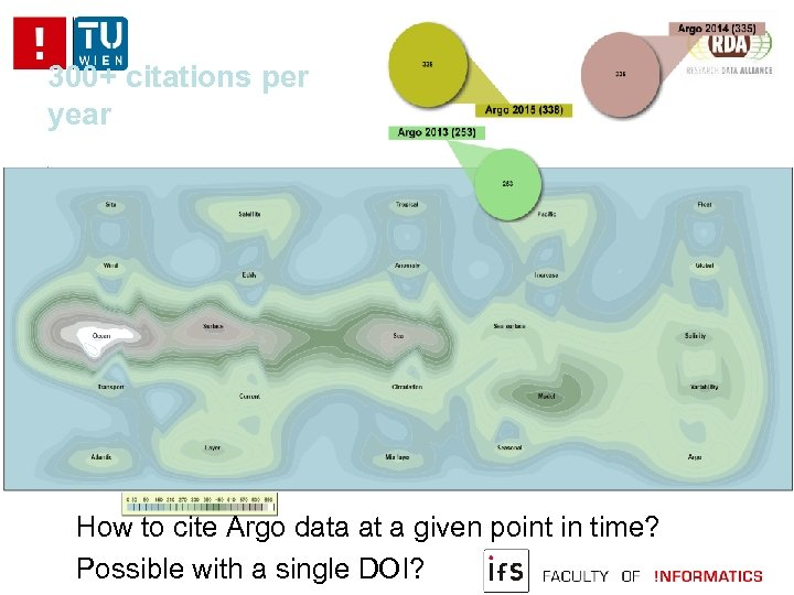 300+ citations per year How to cite Argo data at a given point in