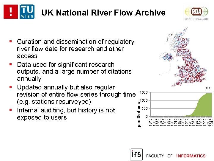 UK National River Flow Archive 1500 1000 500 0 1840 1850 1860 1870 1880
