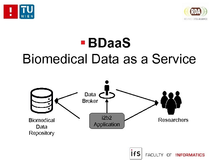 BDaa. S Biomedical Data as a Service Data Broker Biomedical Data Repository i