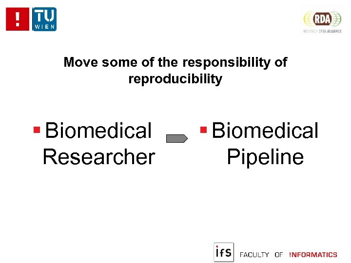 Move some of the responsibility of reproducibility Biomedical Researcher Biomedical Pipeline