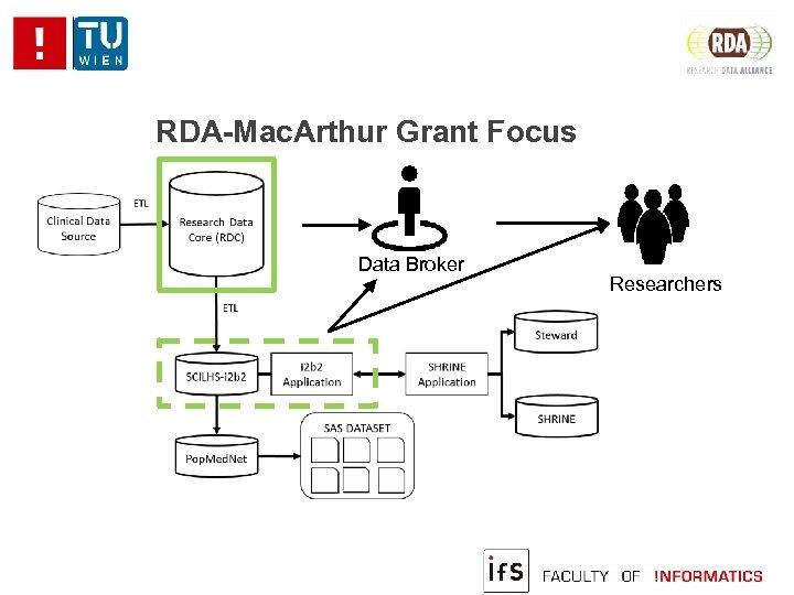 RDA-Mac. Arthur Grant Focus Data Broker Researchers