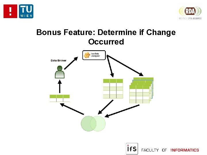 Bonus Feature: Determine if Change Occurred
