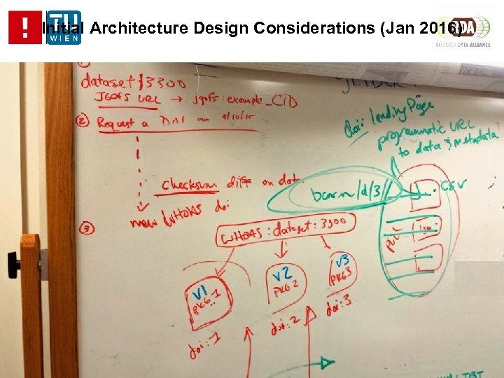 Initial Architecture Design Considerations (Jan 2016)