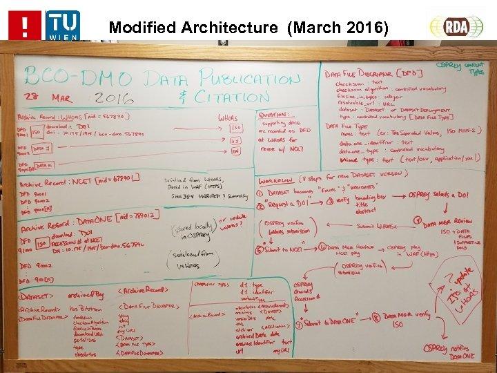 Modified Architecture (March 2016)