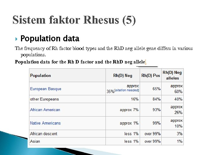 Sistem faktor Rhesus (5) Population data The frequency of Rh factor blood types and