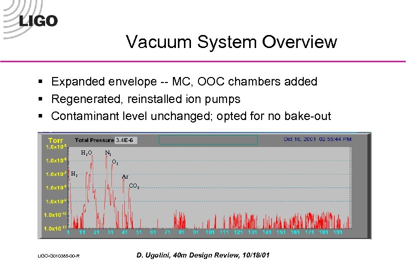 Vacuum System Overview § Expanded envelope -- MC, OOC chambers added § Regenerated, reinstalled