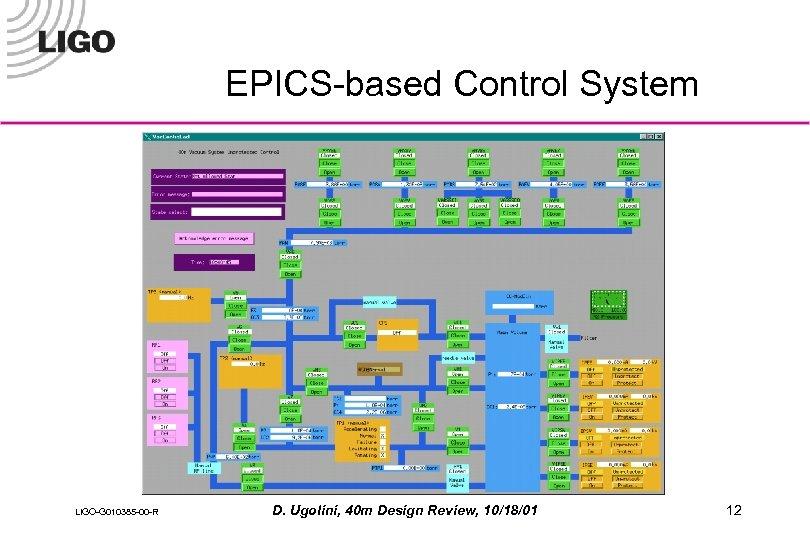 EPICS-based Control System LIGO-G 010385 -00 -R D. Ugolini, 40 m Design Review, 10/18/01