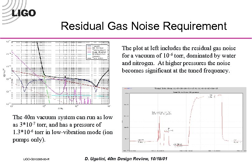 Residual Gas Noise Requirement The plot at left includes the residual gas noise for