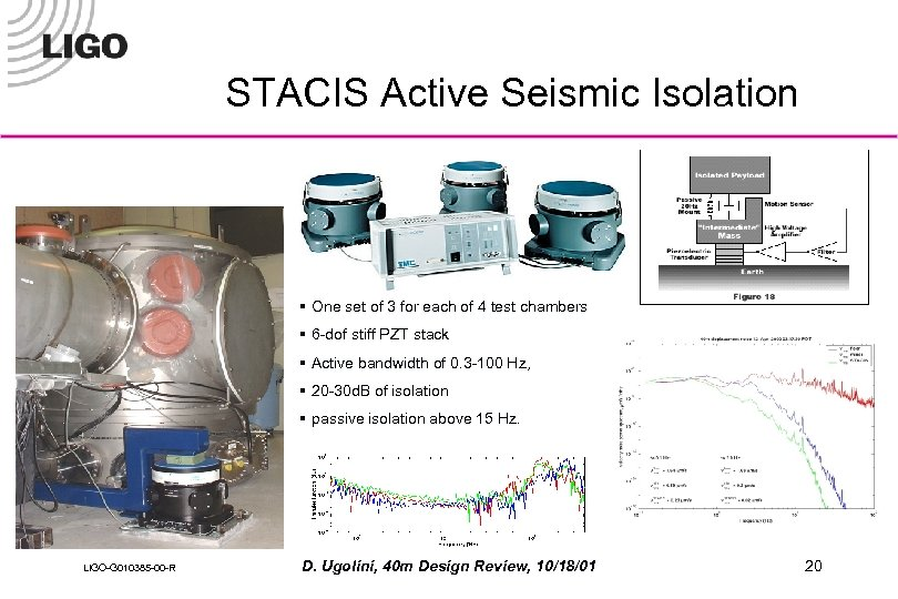 STACIS Active Seismic Isolation § One set of 3 for each of 4 test
