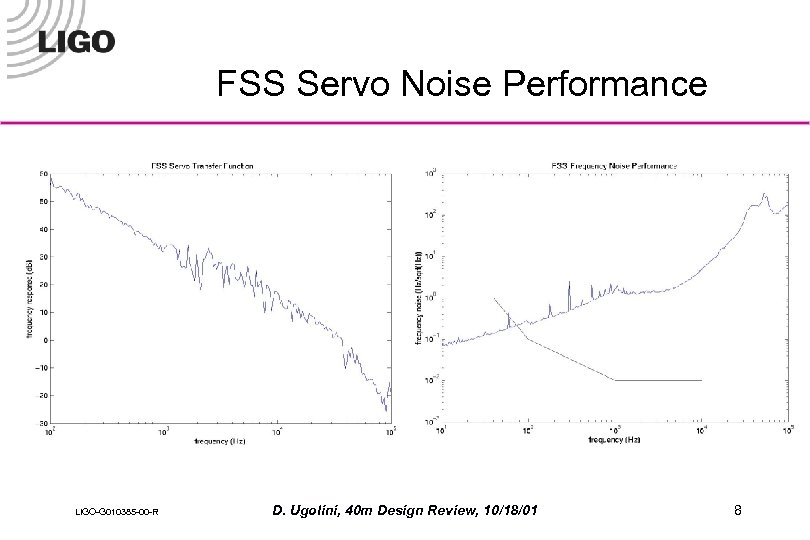 FSS Servo Noise Performance LIGO-G 010385 -00 -R D. Ugolini, 40 m Design Review,