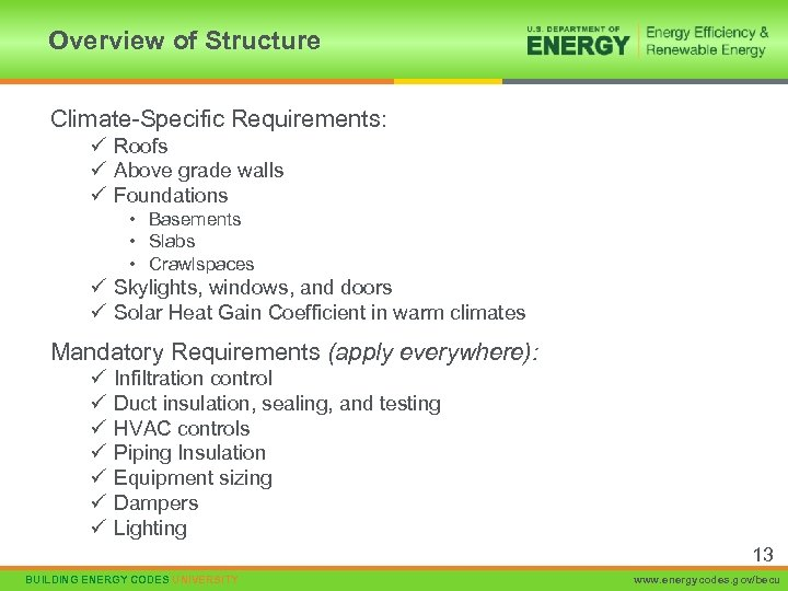Overview of Structure Climate-Specific Requirements: ü Roofs ü Above grade walls ü Foundations •