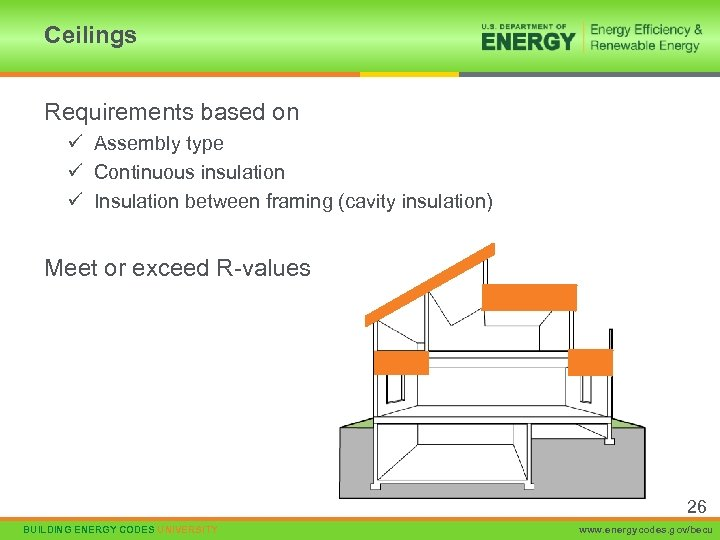 Ceilings Requirements based on ü Assembly type ü Continuous insulation ü Insulation between framing