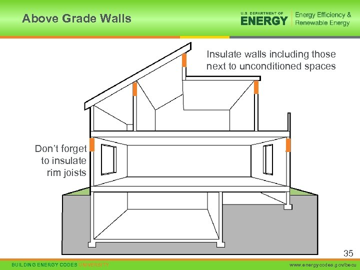 Above Grade Walls Insulate walls including those next to unconditioned spaces Don't forget to