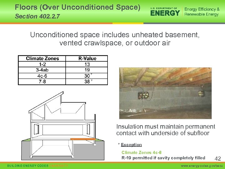 Floors (Over Unconditioned Space) Section 402. 2. 7 Unconditioned space includes unheated basement, vented