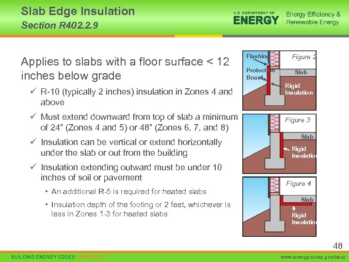 Slab Edge Insulation Section R 402. 2. 9 Applies to slabs with a floor
