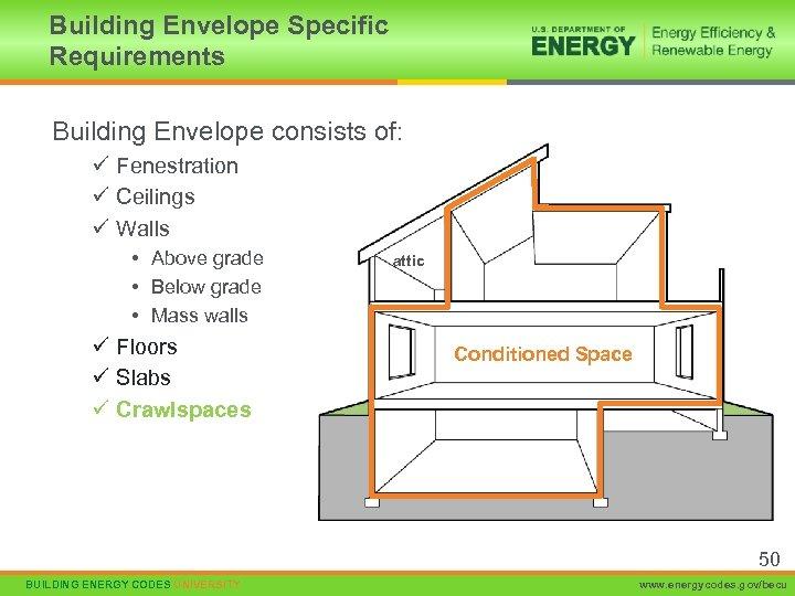 Building Envelope Specific Requirements Building Envelope consists of: ü Fenestration ü Ceilings ü Walls