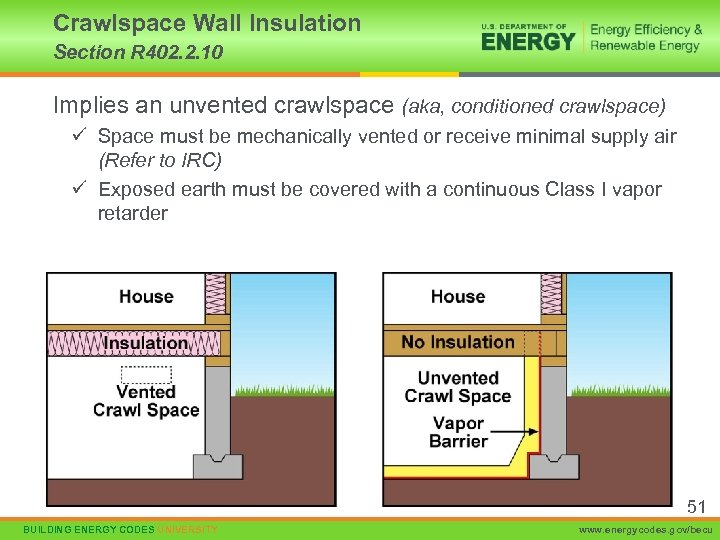 Crawlspace Wall Insulation Section R 402. 2. 10 Implies an unvented crawlspace (aka, conditioned