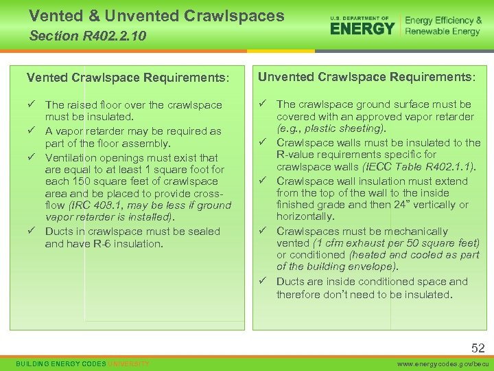 Vented & Unvented Crawlspaces Section R 402. 2. 10 Vented Crawlspace Requirements: Unvented Crawlspace