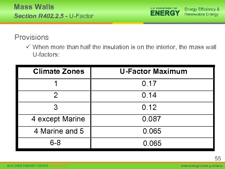 Mass Walls Section R 402. 2. 5 - U-Factor Provisions ü When more than