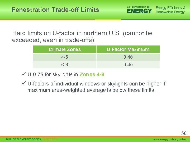 Fenestration Trade-off Limits Hard limits on U-factor in northern U. S. (cannot be exceeded,