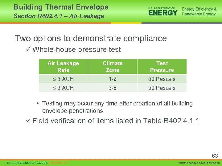 Building Thermal Envelope Section R 402. 4. 1 – Air Leakage Two options to