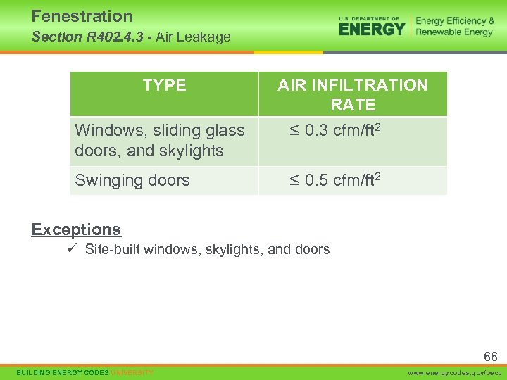Fenestration Section R 402. 4. 3 - Air Leakage TYPE AIR INFILTRATION RATE Windows,