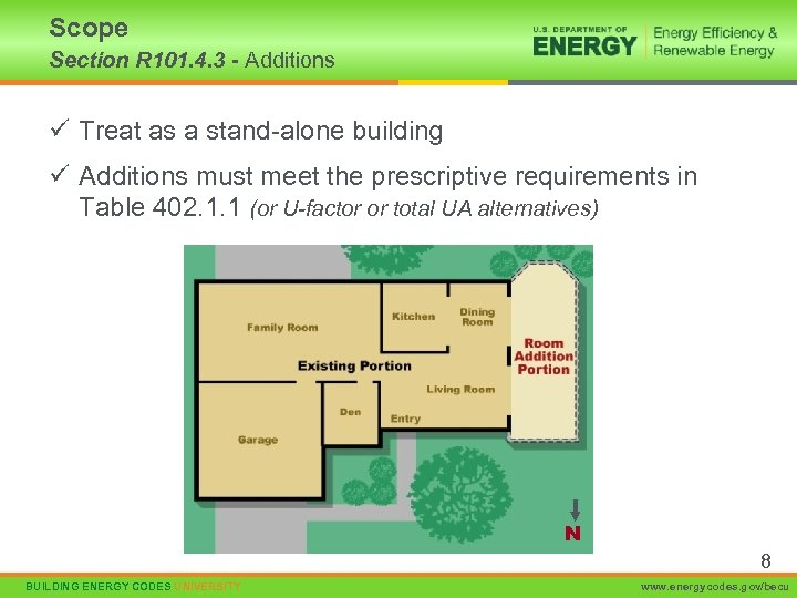 Scope Section R 101. 4. 3 - Additions ü Treat as a stand-alone building