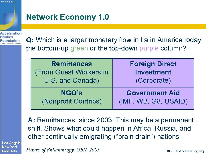Network Economy 1. 0 Q: Which is a larger monetary flow in Latin America