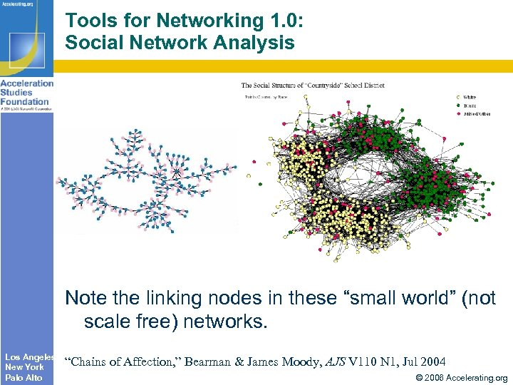 Tools for Networking 1. 0: Social Network Analysis Note the linking nodes in these