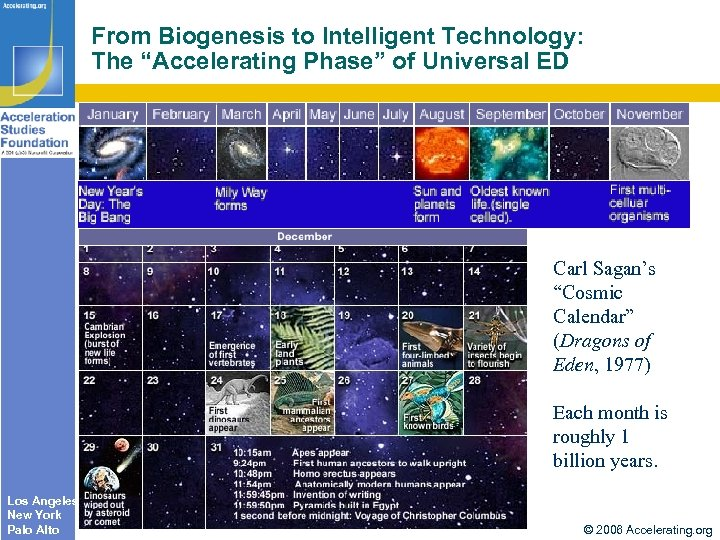 "From Biogenesis to Intelligent Technology: The ""Accelerating Phase"" of Universal ED Carl Sagan's ""Cosmic"