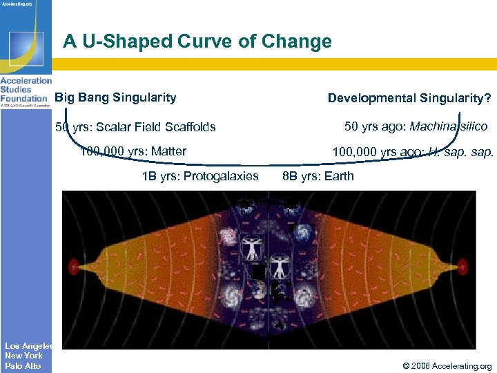 A U-Shaped Curve of Change Big Bang Singularity Developmental Singularity? 50 yrs: Scalar Field