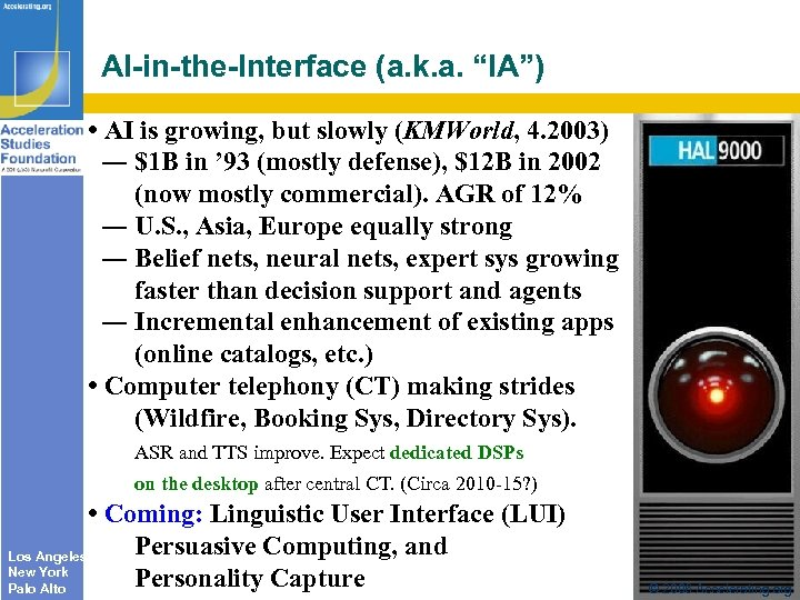 "AI-in-the-Interface (a. k. a. ""IA"") • AI is growing, but slowly (KMWorld, 4. 2003)"