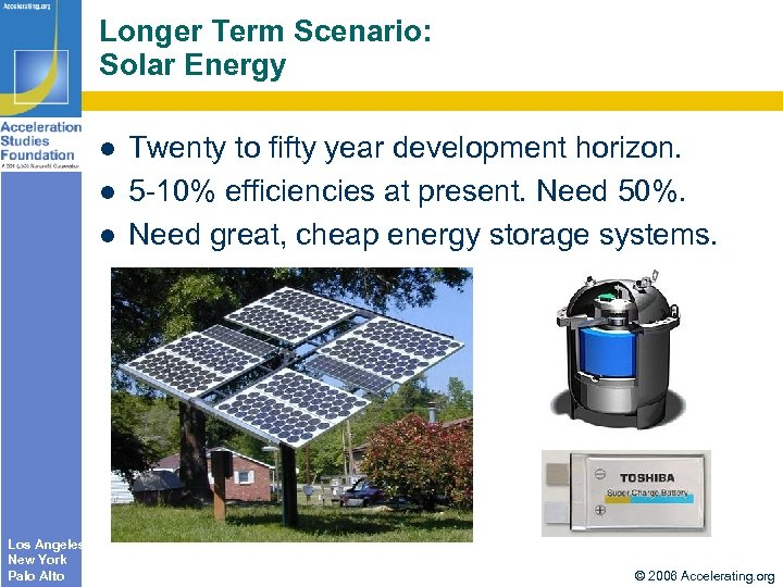 Longer Term Scenario: Solar Energy Los Angeles New York Palo Alto Twenty to fifty