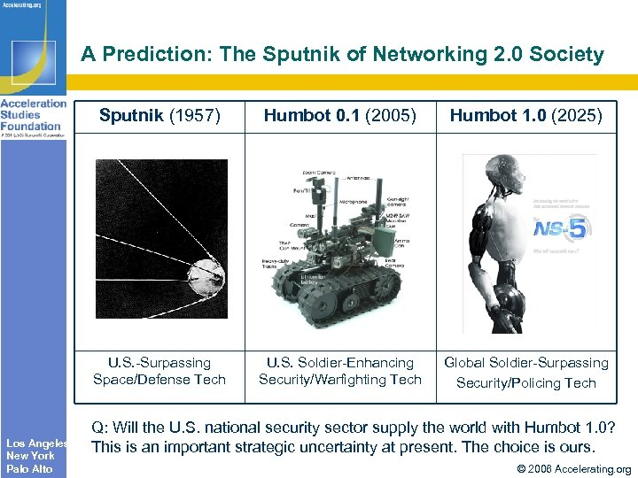A Prediction: The Sputnik of Networking 2. 0 Society Sputnik (1957) Humbot 1. 0