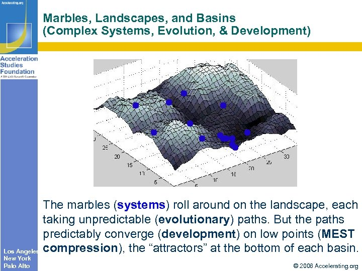 Marbles, Landscapes, and Basins (Complex Systems, Evolution, & Development) The marbles (systems) roll around